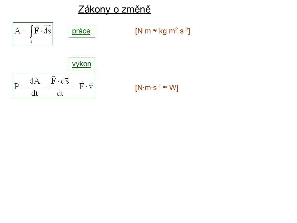Zákony o změně Dynamika I, 2. přednáška práce [N·m  kg·m2·s-2] výkon